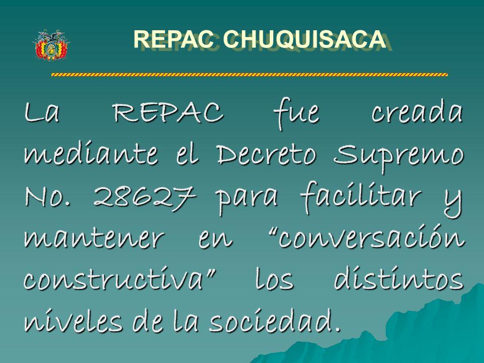 La REPAC fue creada mediante el Decreto Supremo No.