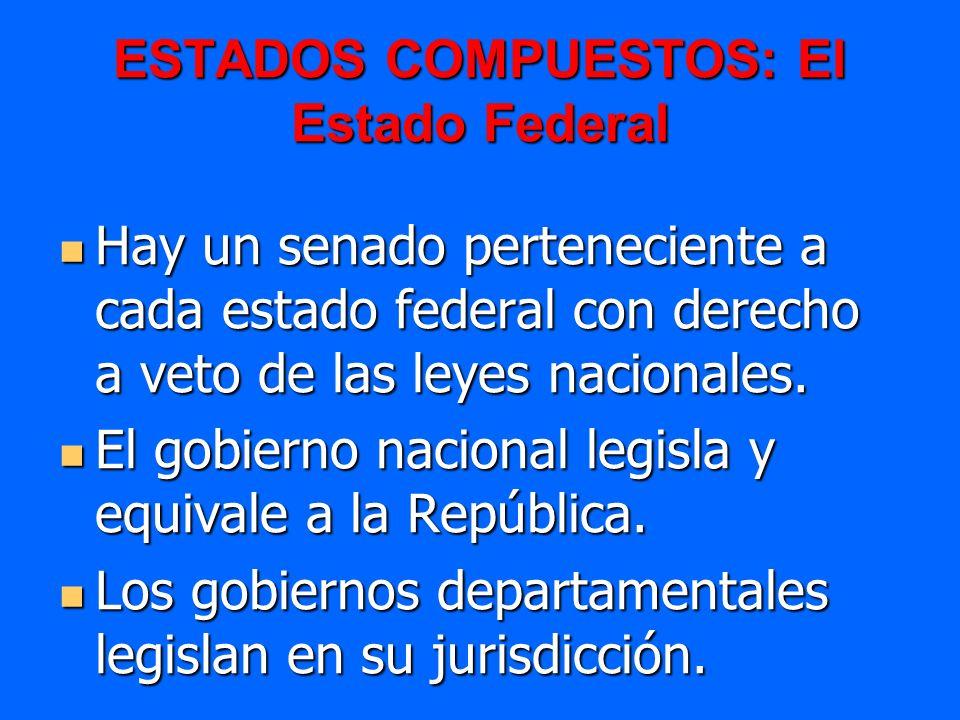 ESTADOS COMPUESTOS: El Estado Federal Hay un senado perteneciente a cada estado federal con derecho a veto de las leyes nacionales. Hay un senado pert