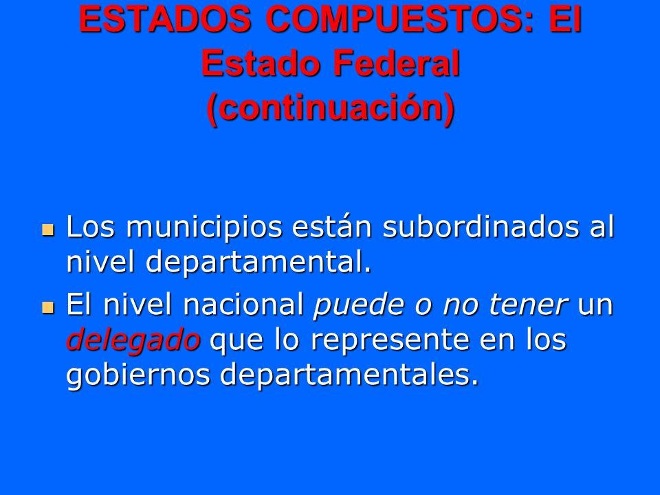 ESTADOS COMPUESTOS: El Estado Federal (continuación) Los municipios están subordinados al nivel departamental. Los municipios están subordinados al ni