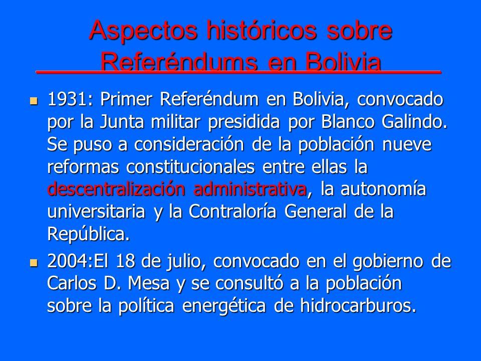 Aspectos históricos sobre Referéndums en Bolivia 1931: Primer Referéndum en Bolivia, convocado por la Junta militar presidida por Blanco Galindo. Se p