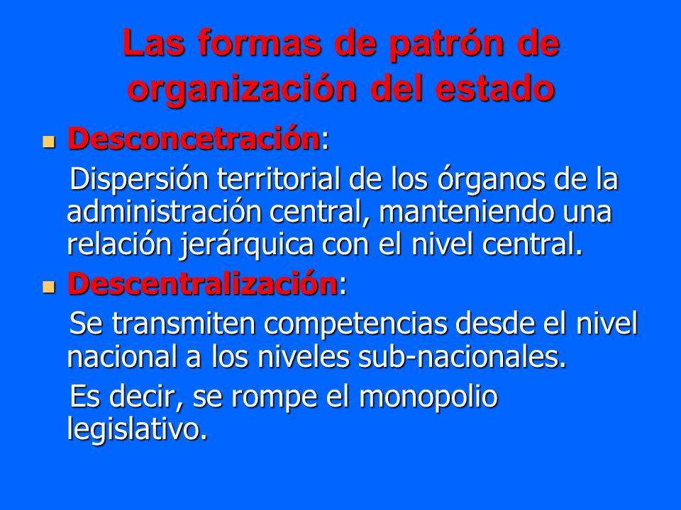 Las formas de patrón de organización del estado Desconcetración: Desconcetración: Dispersión territorial de los órganos de la administración central,