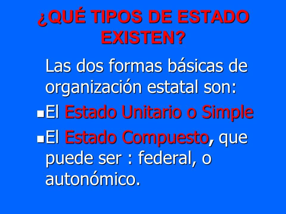 ¿QUÉ TIPOS DE ESTADO EXISTEN? Las dos formas básicas de organización estatal son: El Estado Unitario o Simple El Estado Unitario o Simple El Estado Co