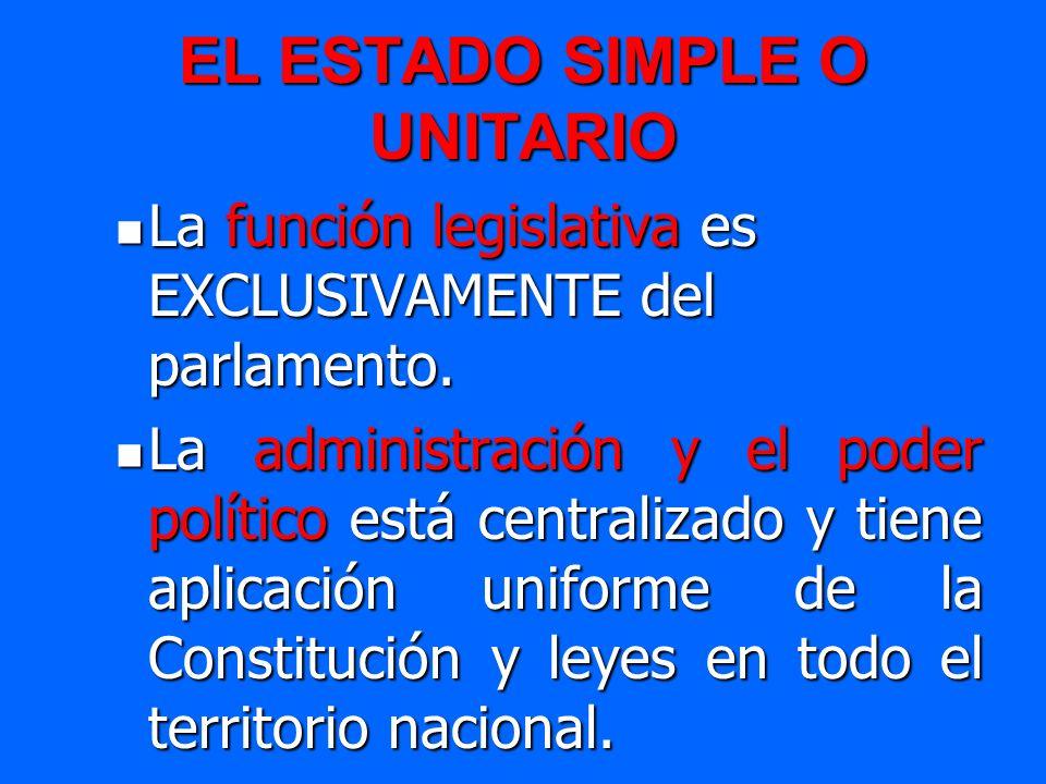 EL ESTADO SIMPLE O UNITARIO La función legislativa es EXCLUSIVAMENTE del parlamento. La función legislativa es EXCLUSIVAMENTE del parlamento. La admin