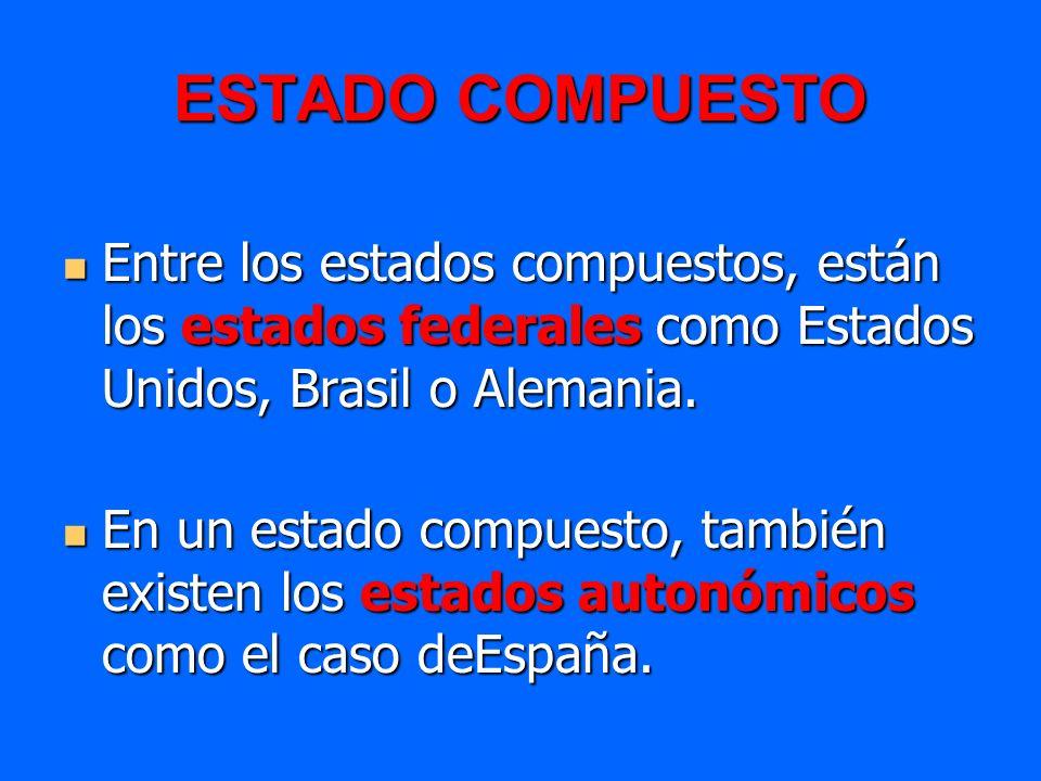 ESTADO COMPUESTO Entre los estados compuestos, están los estados federales como Estados Unidos, Brasil o Alemania. Entre los estados compuestos, están