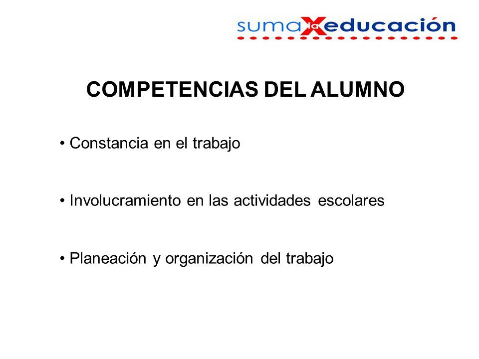 COMPETENCIAS DEL ALUMNO Constancia en el trabajo Involucramiento en las actividades escolares Planeación y organización del trabajo