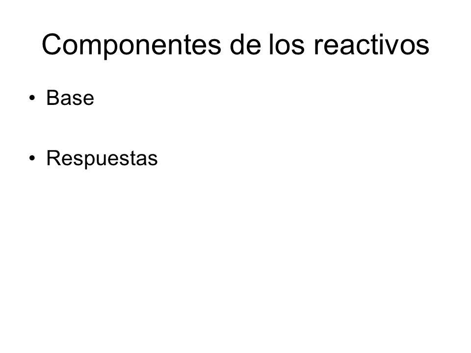 Componentes de los reactivos Base Respuestas