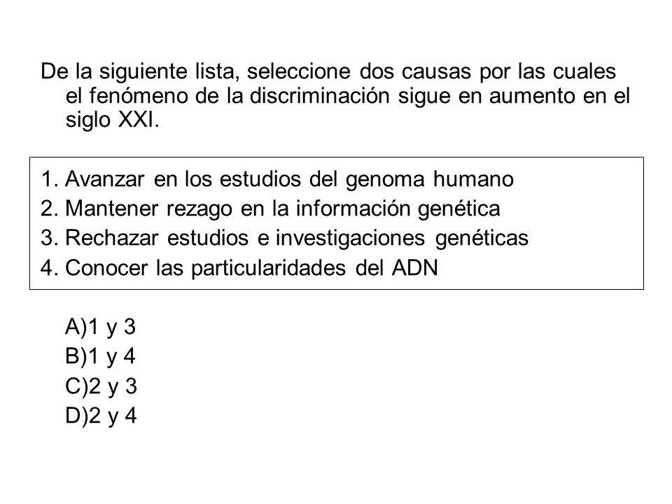 De la siguiente lista, seleccione dos causas por las cuales el fenómeno de la discriminación sigue en aumento en el siglo XXI. 1. Avanzar en los estud