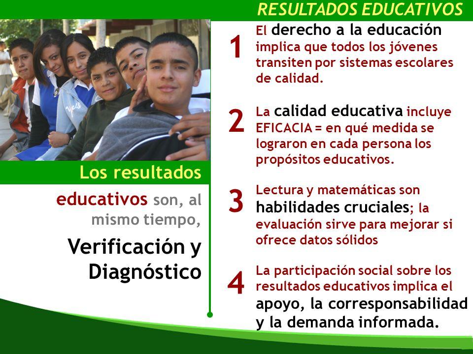 Los resultados educativos son, al mismo tiempo, Verificación y Diagnóstico El derecho a la educación implica que todos los jóvenes transiten por sistemas escolares de calidad.