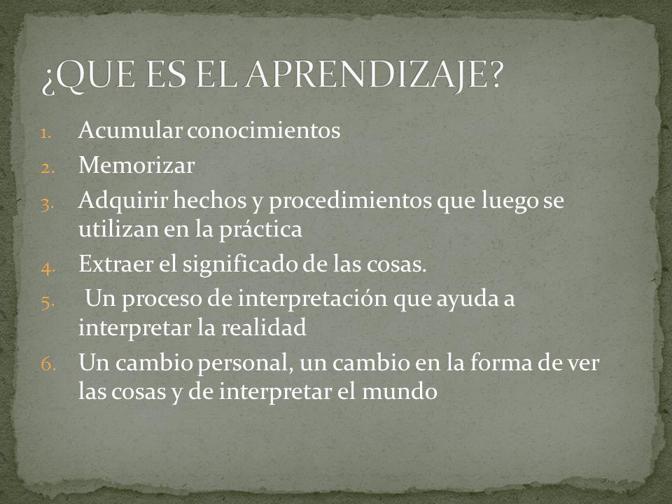 1. Acumular conocimientos 2. Memorizar 3. Adquirir hechos y procedimientos que luego se utilizan en la práctica 4. Extraer el significado de las cosas