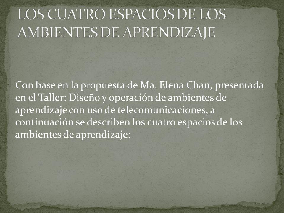 Con base en la propuesta de Ma. Elena Chan, presentada en el Taller: Diseño y operación de ambientes de aprendizaje con uso de telecomunicaciones, a c