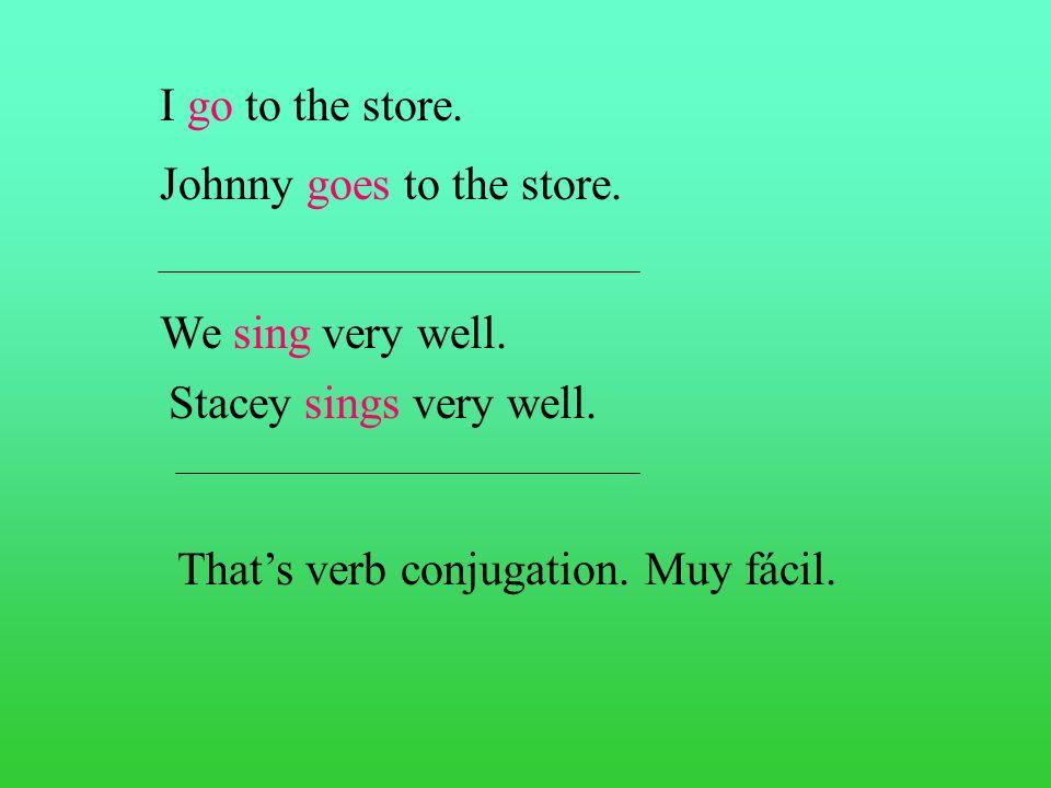 Verb Conjugations ¡Muy fácil! Vamos a repasar.
