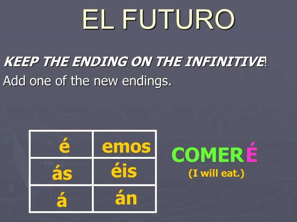 KEEP THE ENDING ON THE INFINITIVE.Add one of the new endings.