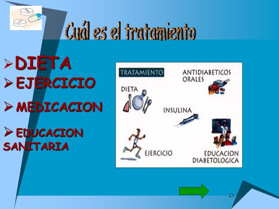 23 DIETA EJERCICIO EJERCICIO MEDICACION MEDICACION EDUCACION SANITARIA EDUCACION SANITARIA