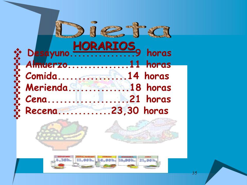 35 HORARIOS Desayuno................9 horas Almuerzo...............11 horas Comida.................14 horas Merienda...............18 horas Cena......