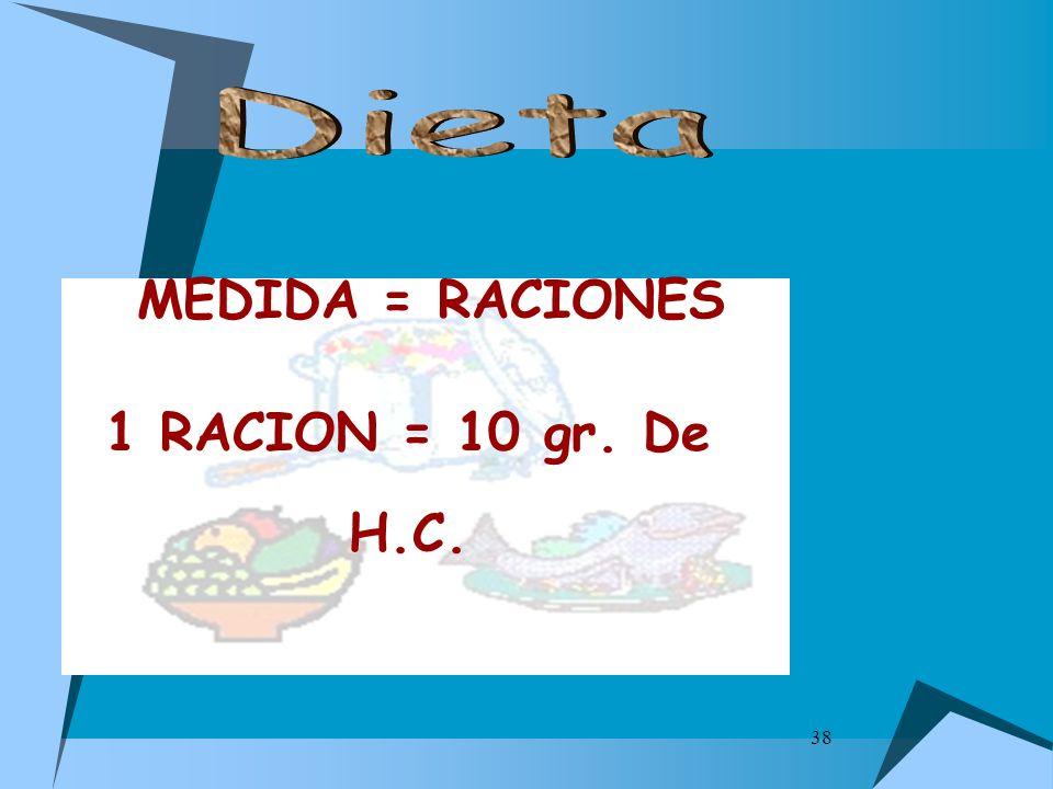 38 MEDIDA = RACIONES 1 RACION = 10 gr. De H.C.