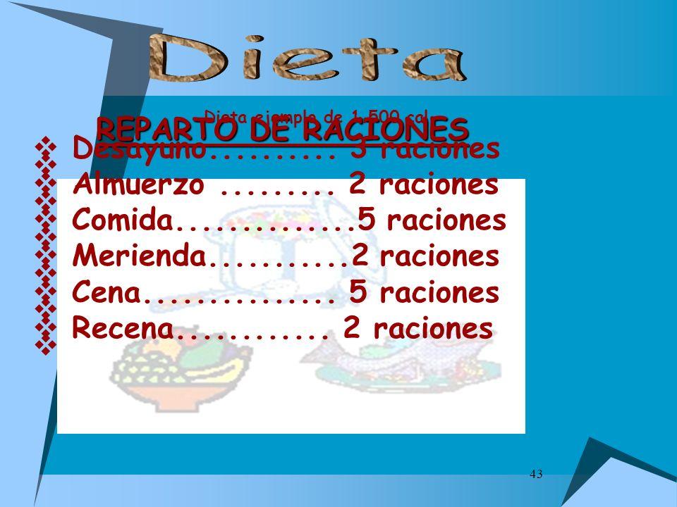 43 Dieta ejemplo de 1.500 cal REPARTO DE RACIONES Desayuno.......... 3 raciones Almuerzo......... 2 raciones Comida..............5 raciones Merienda..