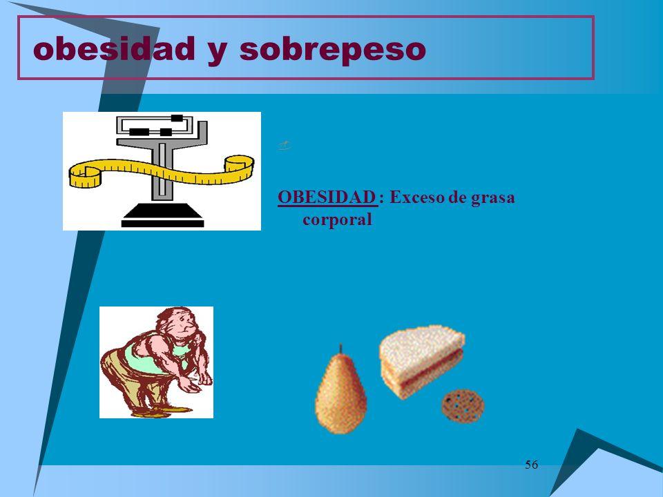 56 obesidad y sobrepeso OBESIDAD : Exceso de grasa corporal