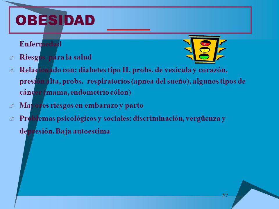 57 Enfermedad Riesgos para la salud Relacionado con: diabetes tipo II, probs. de vesícula y corazón, presión alta, probs. respiratorios (apnea del sue
