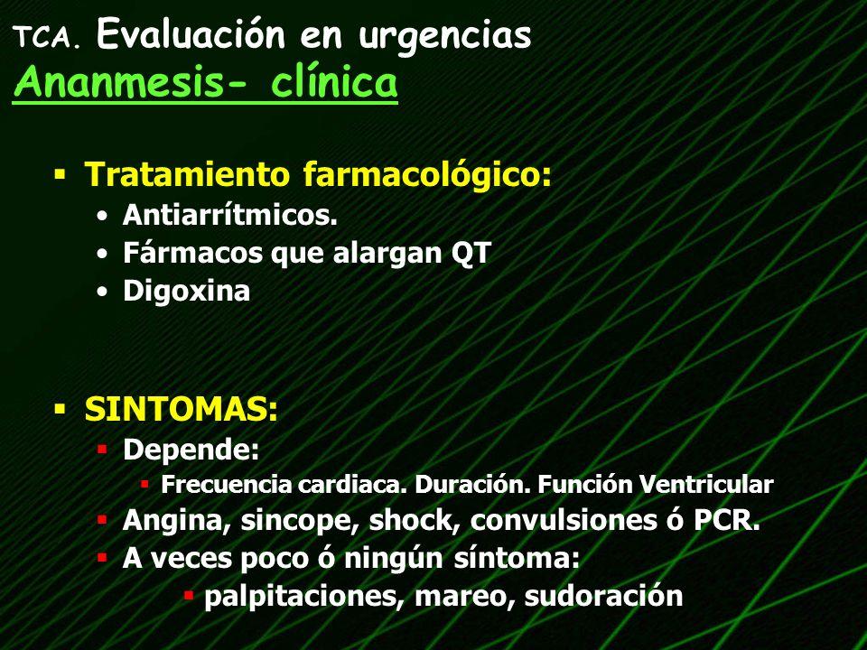 Tratamiento farmacológico: Antiarrítmicos. Fármacos que alargan QT Digoxina SINTOMAS: Depende: Frecuencia cardiaca. Duración. Función Ventricular Angi