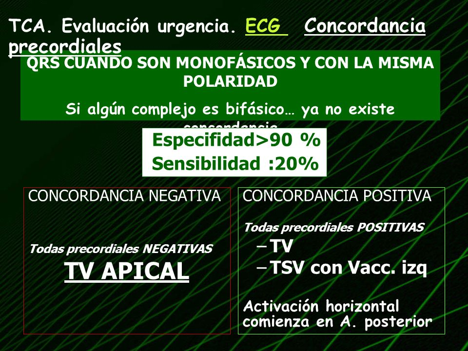 CONCORDANCIA NEGATIVA Todas precordiales NEGATIVAS TV APICAL CONCORDANCIA POSITIVA Todas precordiales POSITIVAS –TV –TSV con Vacc. izq Activación hori