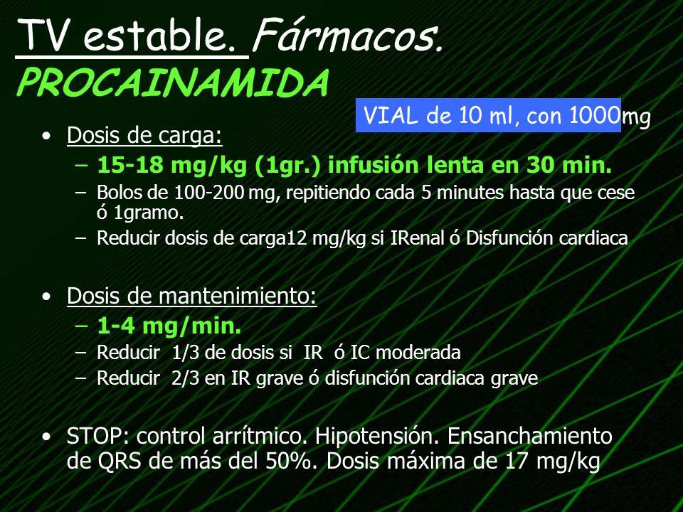 TV estable. Fármacos. PROCAINAMIDA Dosis de carga: –15-18 mg/kg (1gr.) infusión lenta en 30 min. –Bolos de 100-200 mg, repitiendo cada 5 minutes hasta