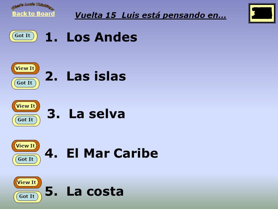 Back to Board Empieza Vuelta 15 Luis está pensando en… La geografía