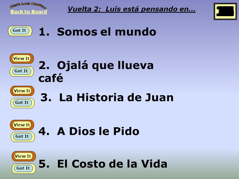 Back to Board Empieza Vuelta 2 Luis está pensando… Canciones