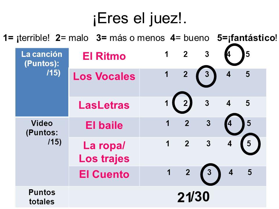 La canción (Puntos): /15) El Ritmo 1 2 3 4 5 Los Vocales 1 2 3 4 5 LasLetras 1 2 3 4 5 Video (Puntos: /15) El baile 1 2 3 4 5 La ropa/ Los trajes 1 2 3 4 5 El Cuento 1 2 3 4 5 Puntos totales /30 1= ¡terrible.
