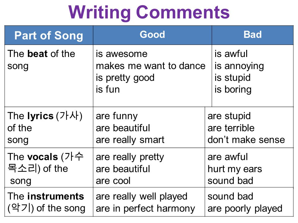 Writing Comments Part of Song GoodBad The beat of the song is awesome makes me want to dance is pretty good is fun is awful is annoying is stupid is b