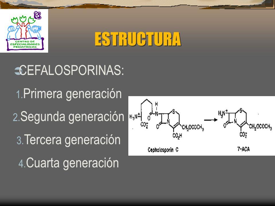CEFALOSPORINAS Orales: Cefixima y Ceftibuten Parenterales: 1. Primera generación 2. Segunda generación 3. Tercera generación 4. Cuarta generación