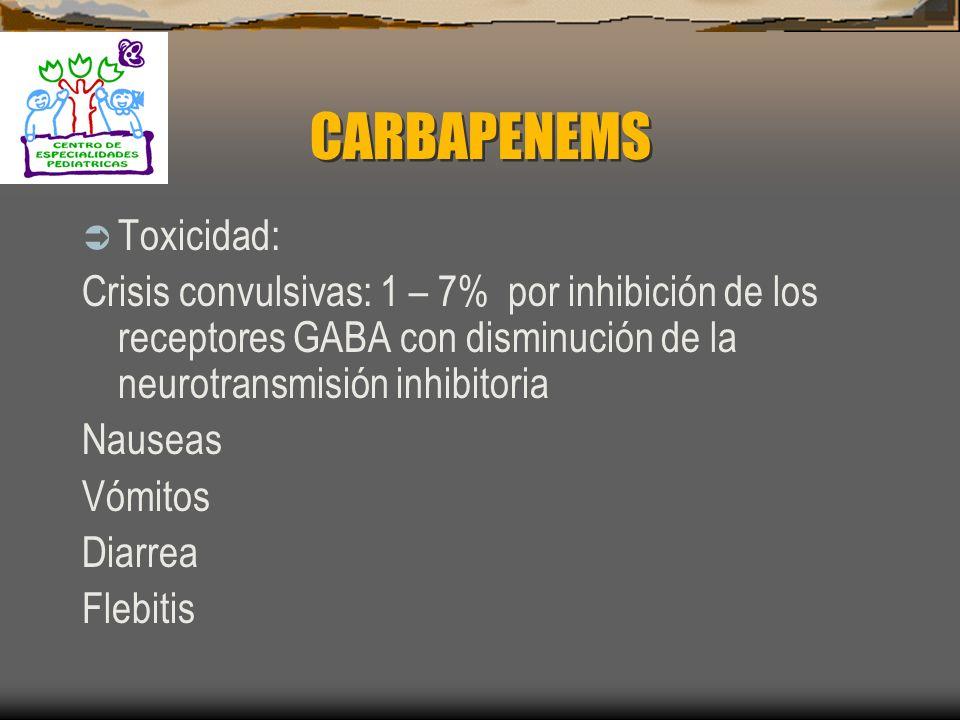CARBAPENEMS Farmacocinética: No se absorben por vía oral Se distribuyen en todos los tejidos y líquidos corporales Vida media de una hora El 70% se ex