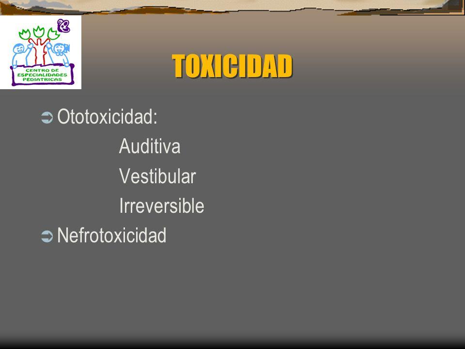 FARMACOCINÉTICA Absorción pobre por vía oral Vía Intramuscular Vía Intravenosa Poca unión a proteínas séricas Buena distribución en líquidos interstic