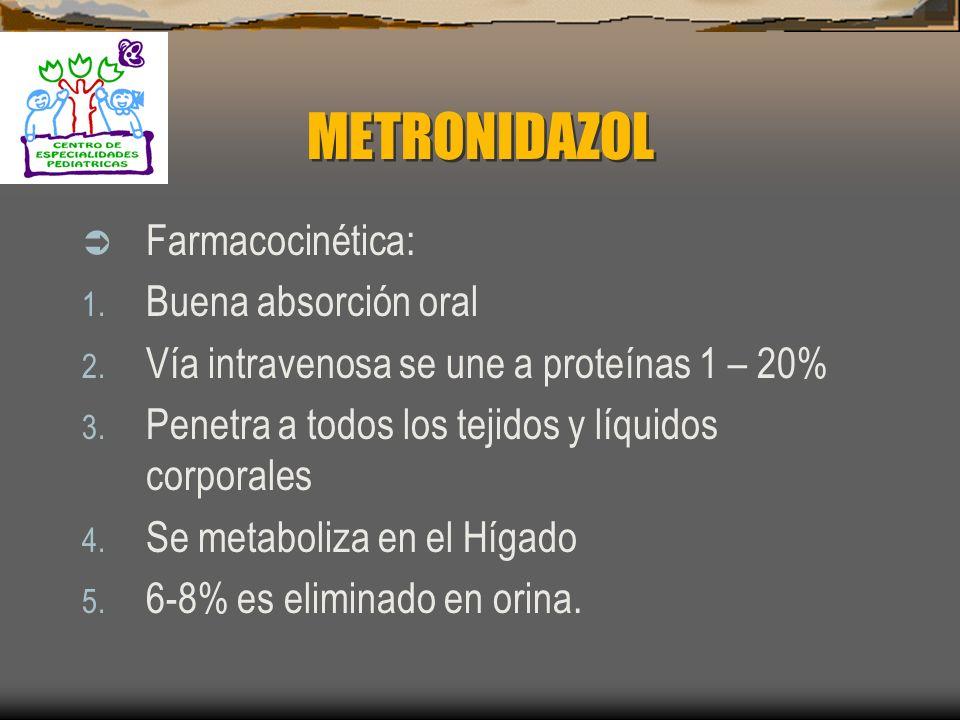 METRONIDAZOL Actividad Antimcrobiana: Es activo contra protozooarios Gérmenes anaerobios + H. Pyori Mecanismo de acción: Es reducido después de su pen