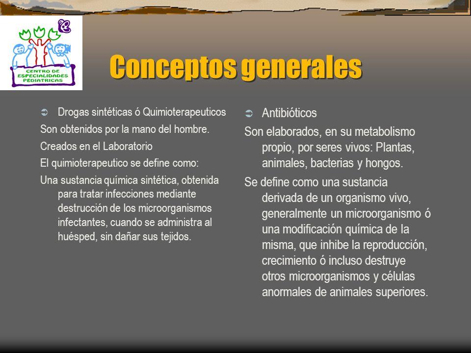 Conceptos generales Drogas sintéticas ó Quimioterapeuticos Son obtenidos por la mano del hombre.