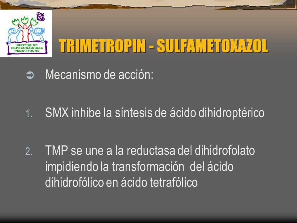 TRIMETROPIN - SULFAMETOXAZOL Actividad antimicrobiana: 1. Combinación de dos inhibidores de la síntesis de ácido dihidrofólico 2. Actividad contra gra