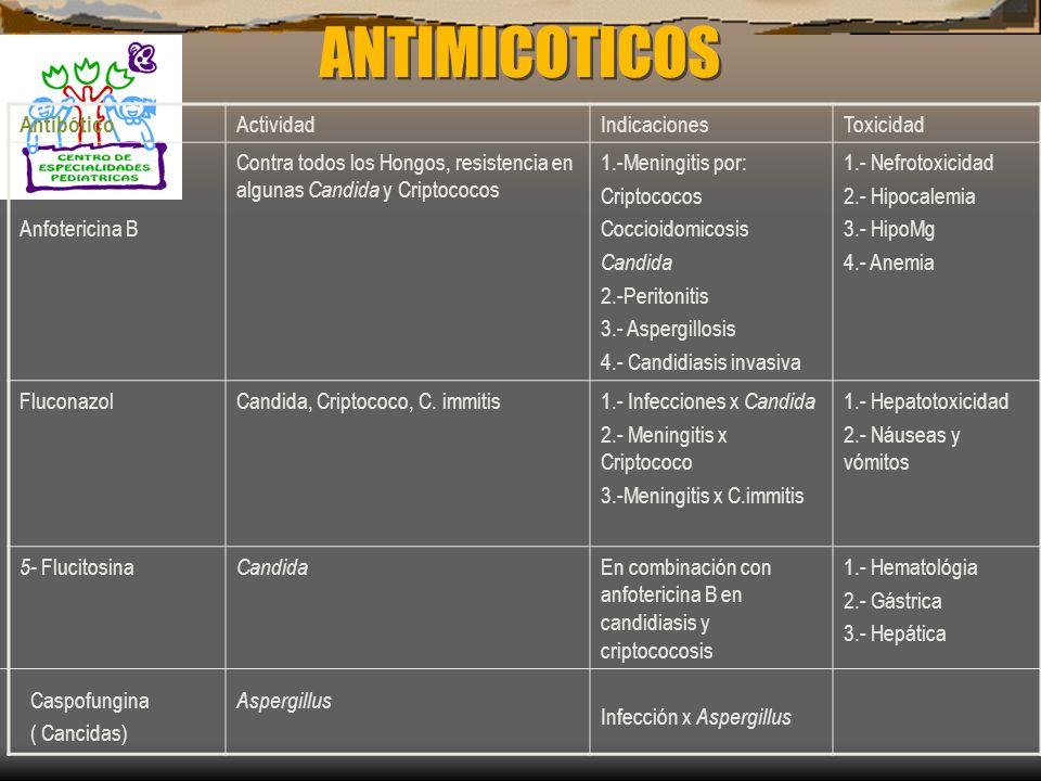 TRIMETROPIN - SULFAMETXOZAL Toxicidad: 1. Náusea, vómito y diarrea.....0.6 al 4% 2. Efectos Hematológicos 3. Hiperbilurribinemia en RN 4. Hepatitis, C