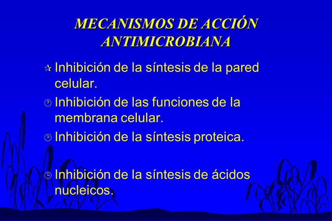 MECANISMOS DE ACCIÓN ANTIMICROBIANA ¶ Inhibición de la síntesis de la pared celular. · Inhibición de las funciones de la membrana celular. ¸ Inhibició