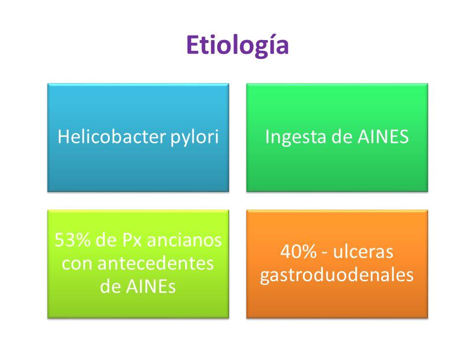 Etiología Helicobacter pyloriIngesta de AINES 53% de Px ancianos con antecedentes de AINEs 40% - ulceras gastroduodenales