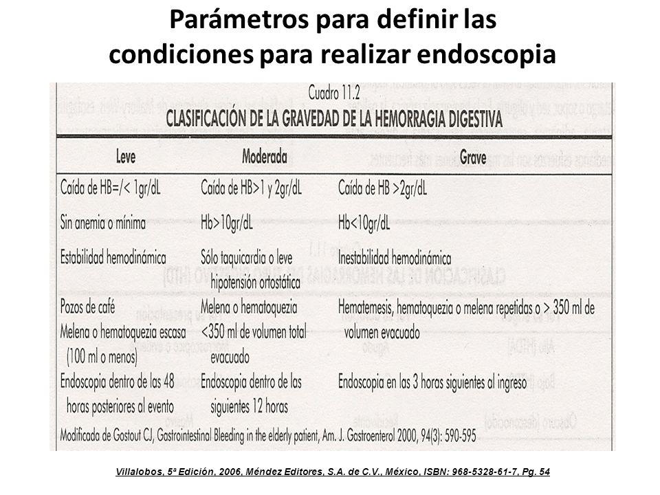 Parámetros para definir las condiciones para realizar endoscopia Villalobos, 5ª Edición, 2006, Méndez Editores, S.A. de C.V., México, ISBN: 968-5328-6