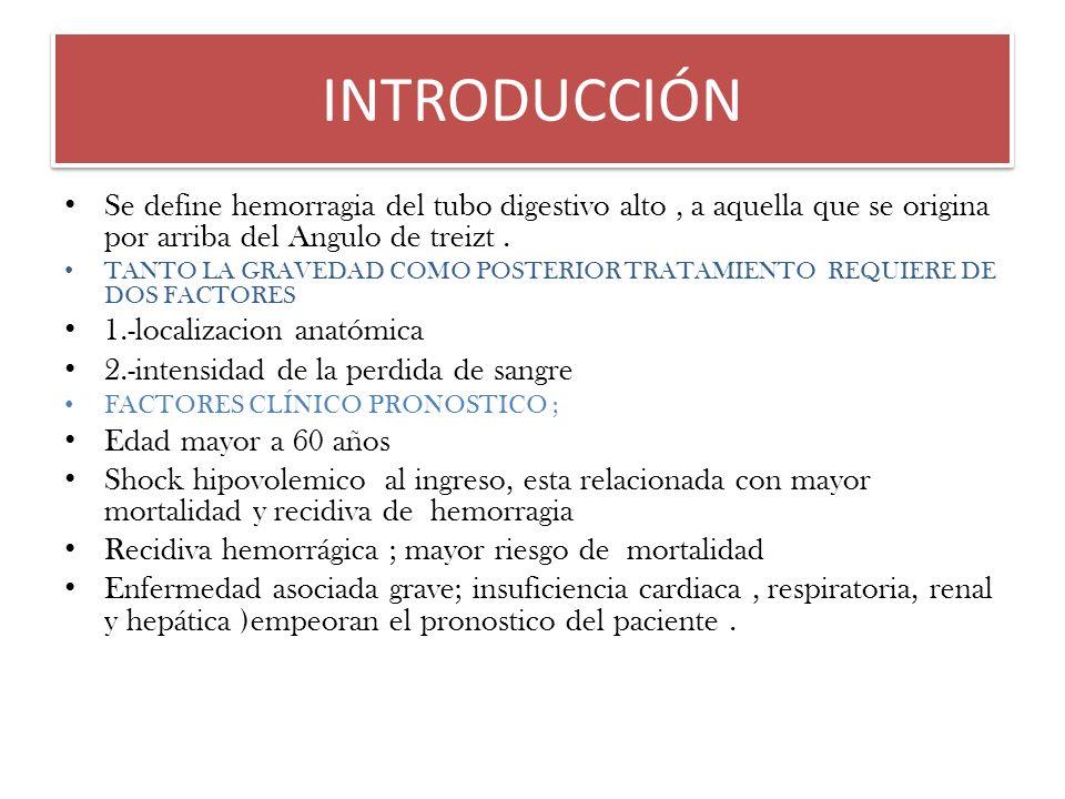 CLASIFICACIÓN SEGÚN LA LOCALIZACIÓN ANATÓMICA DE LA LESIÓN QUE PROVOCA EL SANGRADO SEGÚN SU INTENSIDAD DE LA PERDIDA DE SANGUÍNEA; A) HEMORRAGIA DIGESTIVA ALTA ; producidas en el tubo digestivo como consecuencia de las lesiones situadas por encima del ligamento de treizt B) HEMORRAGIA DE TUBO DIGESTIVO ALTO ; provocada por una lesión en el intestino distal al ligamento de treizt 1.- HEMORRAGIA LIGERA LEVE ; perdida hasta 10 % del volumen sanguíneo local (aproximadamente 500 ml) 2.-HEMORRAGIA MODERADA ; perdida del 10 % a 25% de volumen sanguíneo ( 500- 1500ml) HEMORRAGIA GRAVE ; cuando se presenta 25 % y 35 % de l volumen circundante ( 1500- 2000 ml) HEMORRAGIA MASIVA ; perdida superiores de 2000 ml de volumen s.