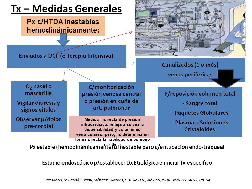 Tx – Medidas Generales Px estable (hemodinámicamente) o Inestable pero c/entubación endo-traqueal Estudio endoscópico p/establecer Dx Etiológico e ini