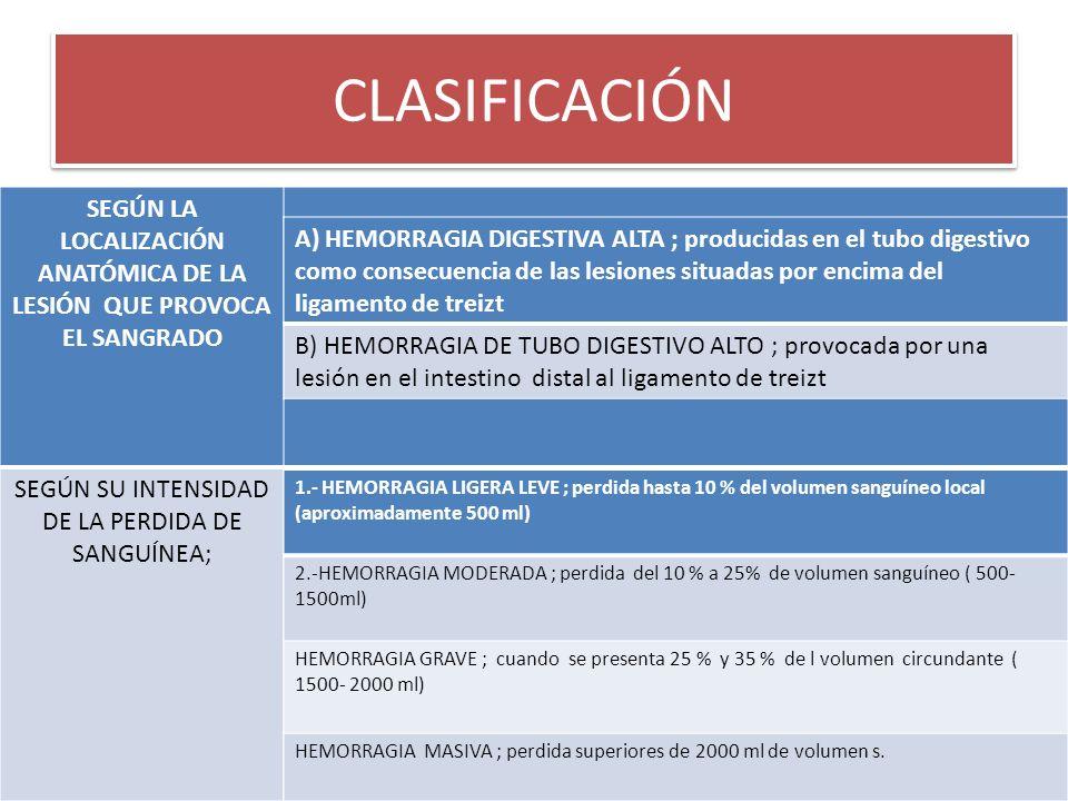 CLASIFICACIÓN SEGÚN LA LOCALIZACIÓN ANATÓMICA DE LA LESIÓN QUE PROVOCA EL SANGRADO SEGÚN SU INTENSIDAD DE LA PERDIDA DE SANGUÍNEA; A) HEMORRAGIA DIGES