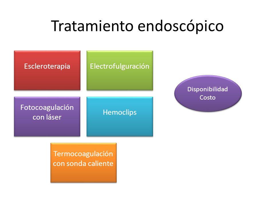 Tratamiento endoscópico EscleroterapiaElectrofulguración Fotocoagulación con láser Hemoclips Termocoagulación con sonda caliente Disponibilidad Costo Disponibilidad Costo