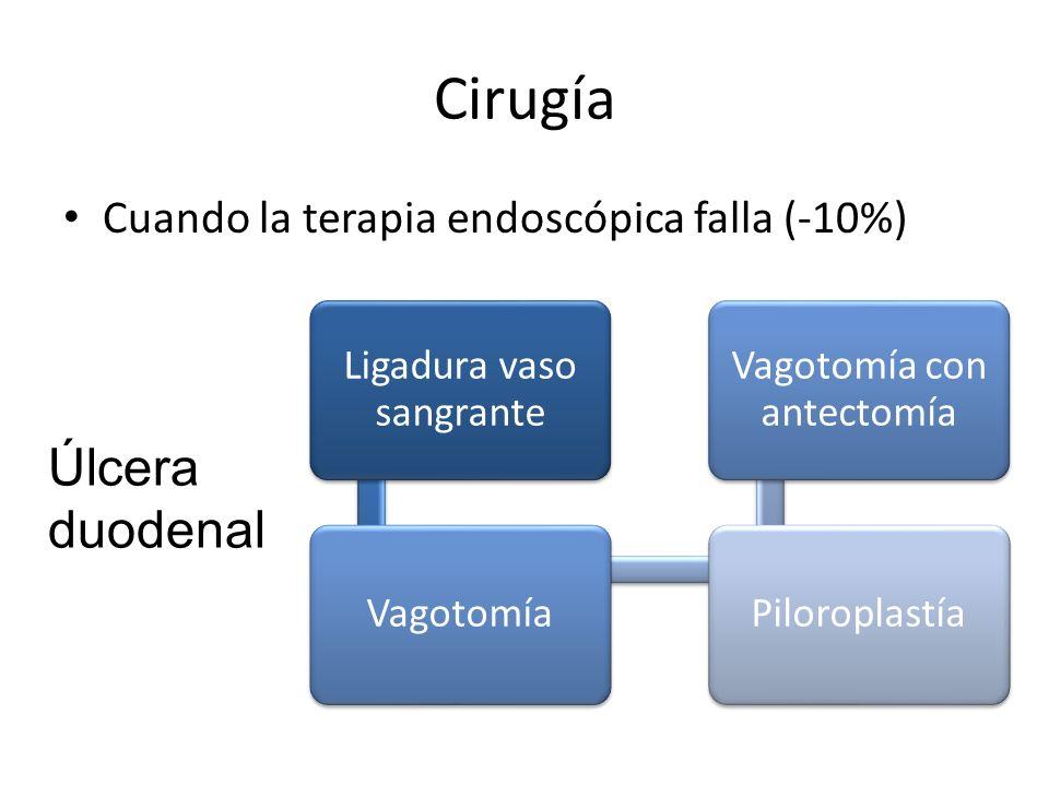 Cirugía Cuando la terapia endoscópica falla (-10%) Ligadura vaso sangrante VagotomíaPiloroplastía Vagotomía con antectomía Úlcera duodenal