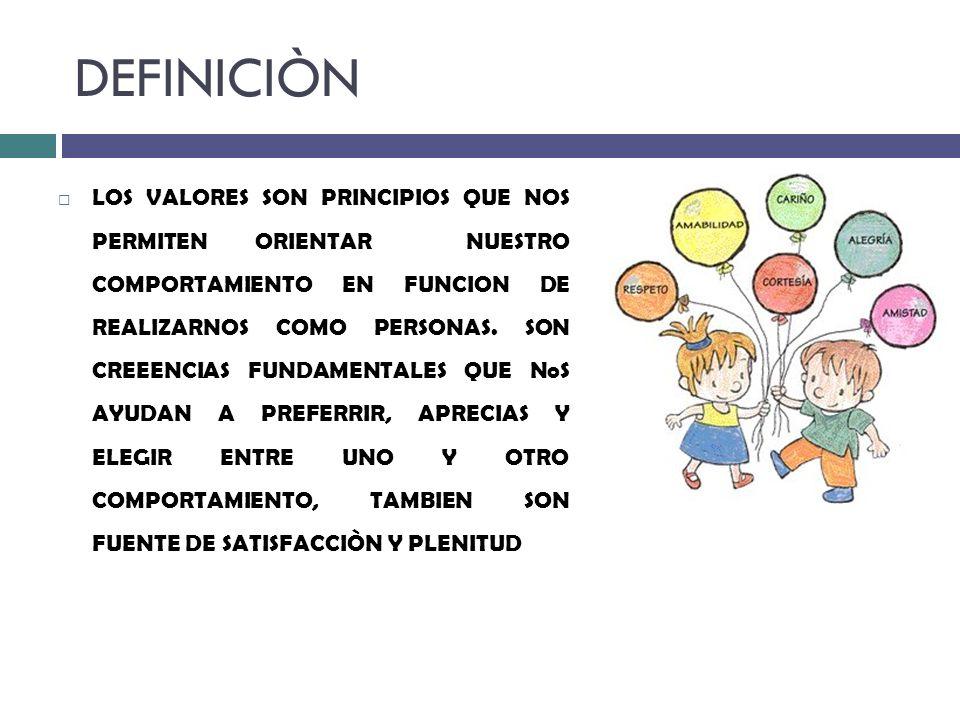 DEFINICIÒN LOS VALORES SON PRINCIPIOS QUE NOS PERMITEN ORIENTAR NUESTRO COMPORTAMIENTO EN FUNCION DE REALIZARNOS COMO PERSONAS. SON CREEENCIAS FUNDAME
