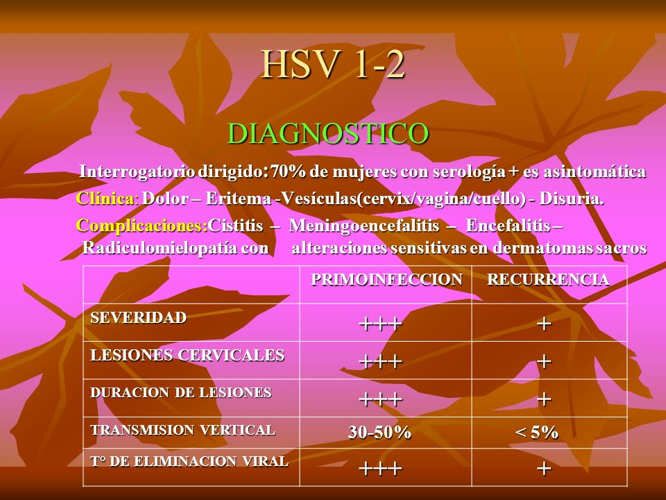 HSV 1-2 DIAGNOSTICO DIAGNOSTICO Interrogatorio dirigido : 70% de mujeres con serología + es asintomática Interrogatorio dirigido : 70% de mujeres con