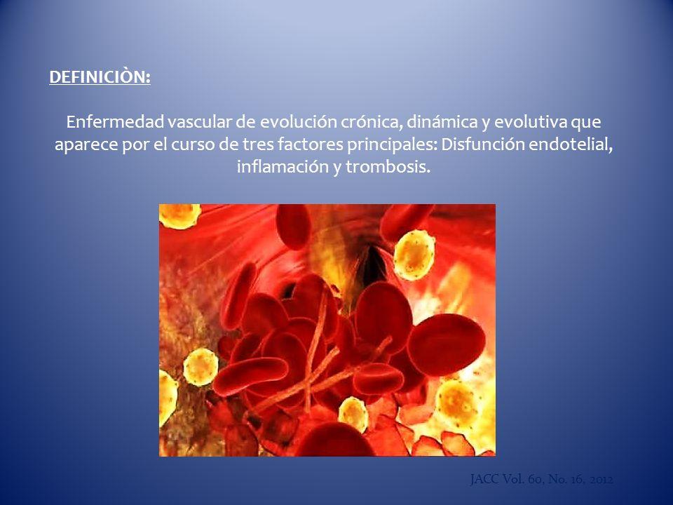 DEFINICIÒN: Enfermedad vascular de evolución crónica, dinámica y evolutiva que aparece por el curso de tres factores principales: Disfunción endotelia