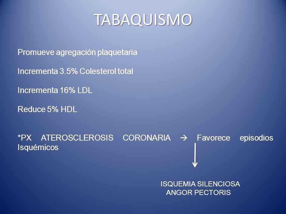 Promueve agregación plaquetaria Incrementa 3.5% Colesterol total Incrementa 16% LDL Reduce 5% HDL *PX ATEROSCLEROSIS CORONARIA Favorece episodios Isqu