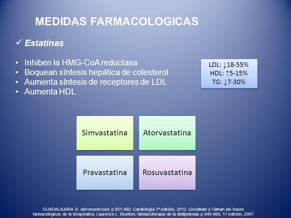 MEDIDAS FARMACOLOGICAS Estatinas Inhiben la HMG-CoA reductasa Boquean síntesis hepática de colesterol Aumenta síntesis de receptores de LDL Aumenta HD