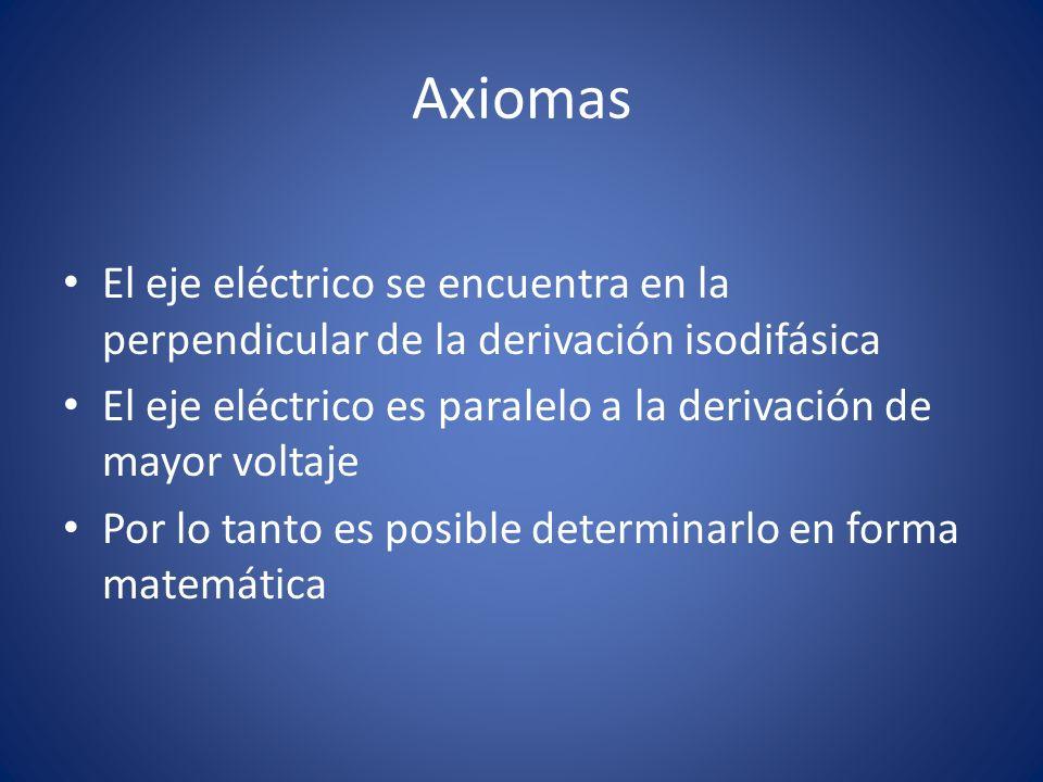 Axiomas El eje eléctrico se encuentra en la perpendicular de la derivación isodifásica El eje eléctrico es paralelo a la derivación de mayor voltaje P